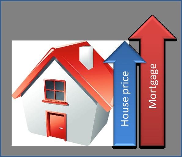 Property Cohort - Negative Equity.png
