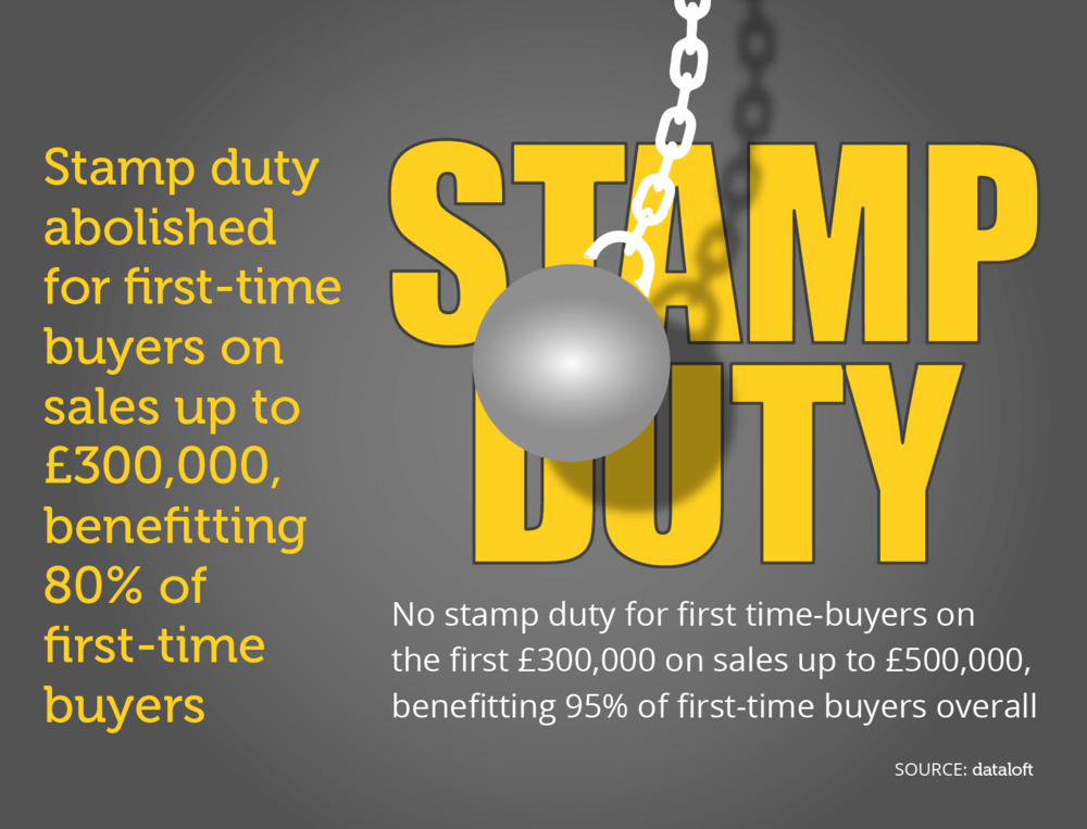 No Stamp Duty.png