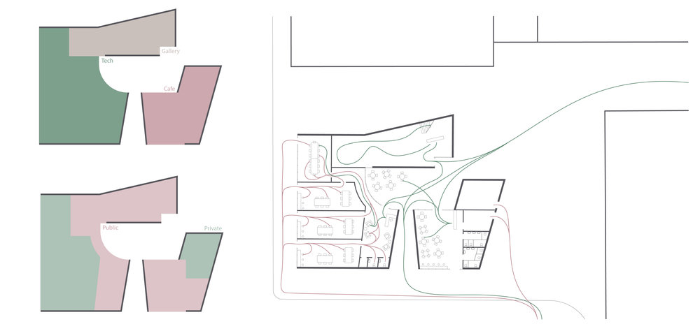These diagrams show the organizational ideas of the space, and the expected circulation through the space.