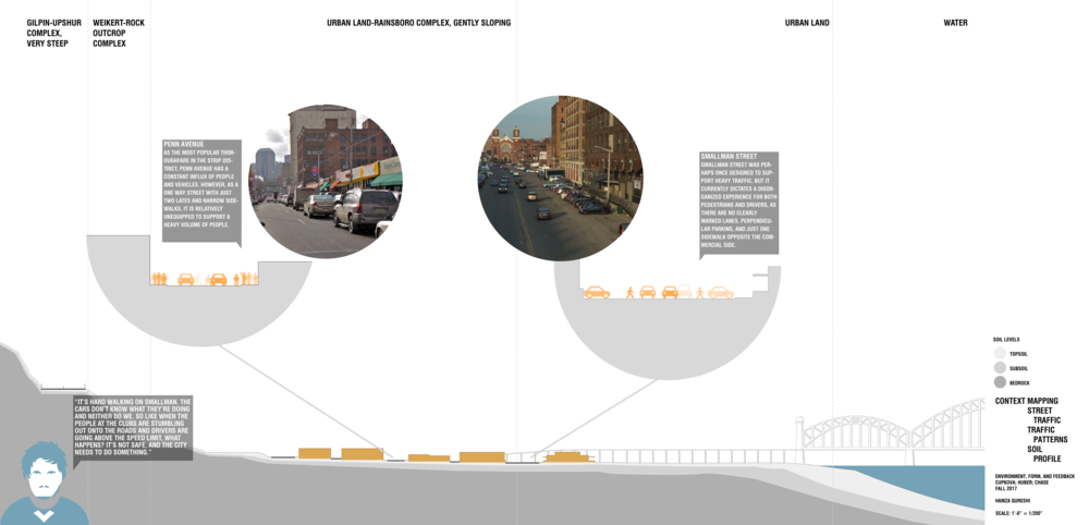 This drawing, also created by my partner Hamza, looks at the traffic patterns on the two main roads that run parallel to the site. We found that the one that borders our site is very disorienting and we chose to use our designs to improve this.