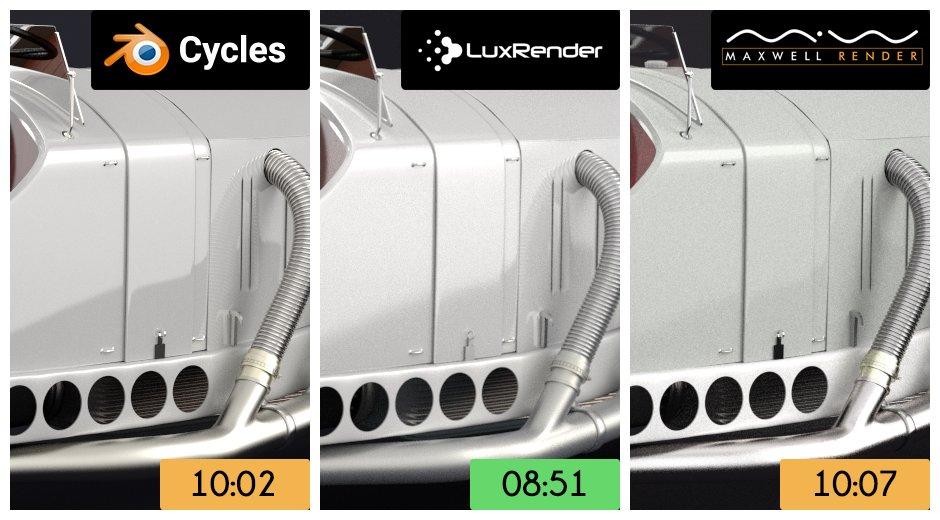 Render Engine Comparison Cycles Vs The Rest Blender Guru