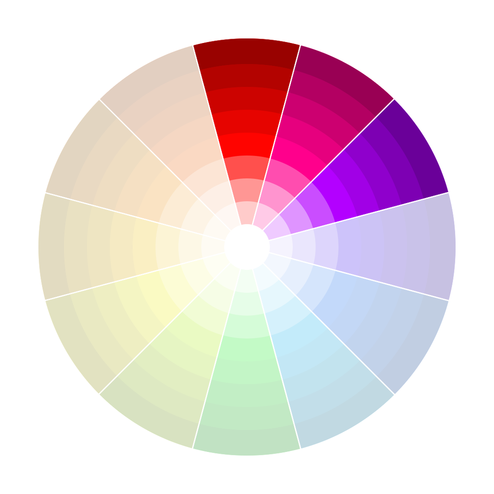 Understanding colors blender guru analogous harmonies use colors that are adjacent to each other on the color wheel its frequently seen in nature making it great for creating a calm nvjuhfo Choice Image