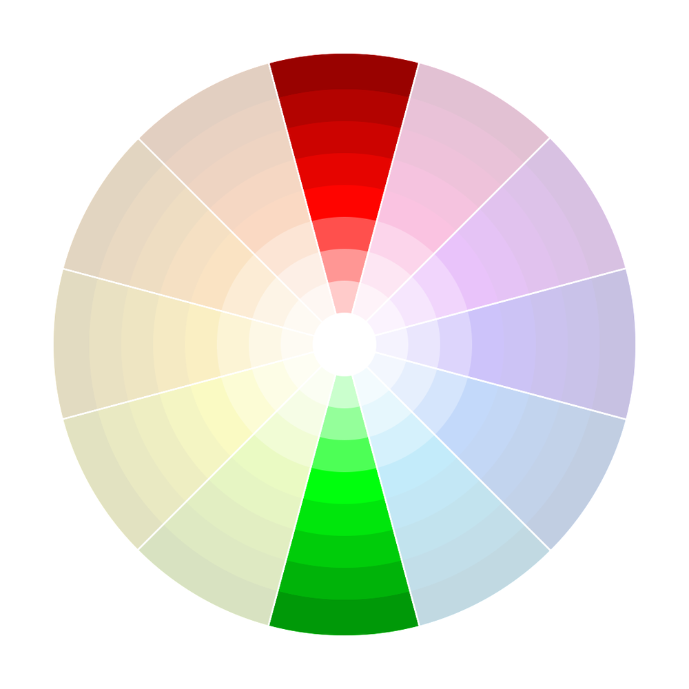 This One Is Definitely The Most Popular Colors On Opposing Sides Of Wheel They Just Naturally Go Well Together A Common Misconception To Use Equal