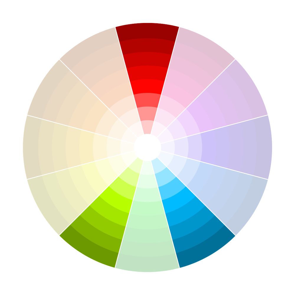 Understanding Colors Blender Guru Click Here For Non Harmonized Colours Similar To The Complimentary Harmony This Involves Taking One Opposite Color And Splitting It Is Useful Extending Your Palette When Two