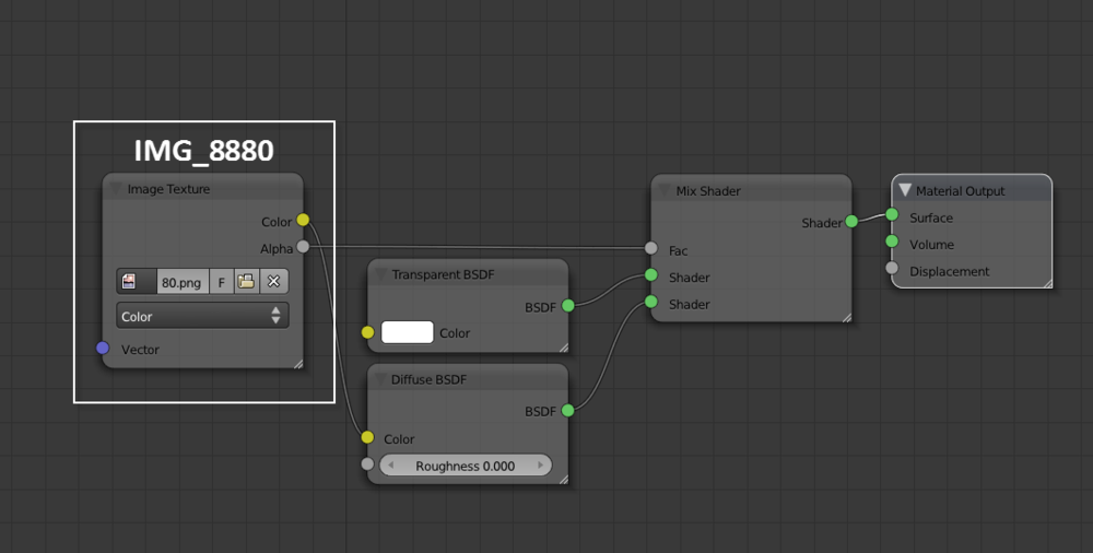 Node setup for alpha masked material in Cycles