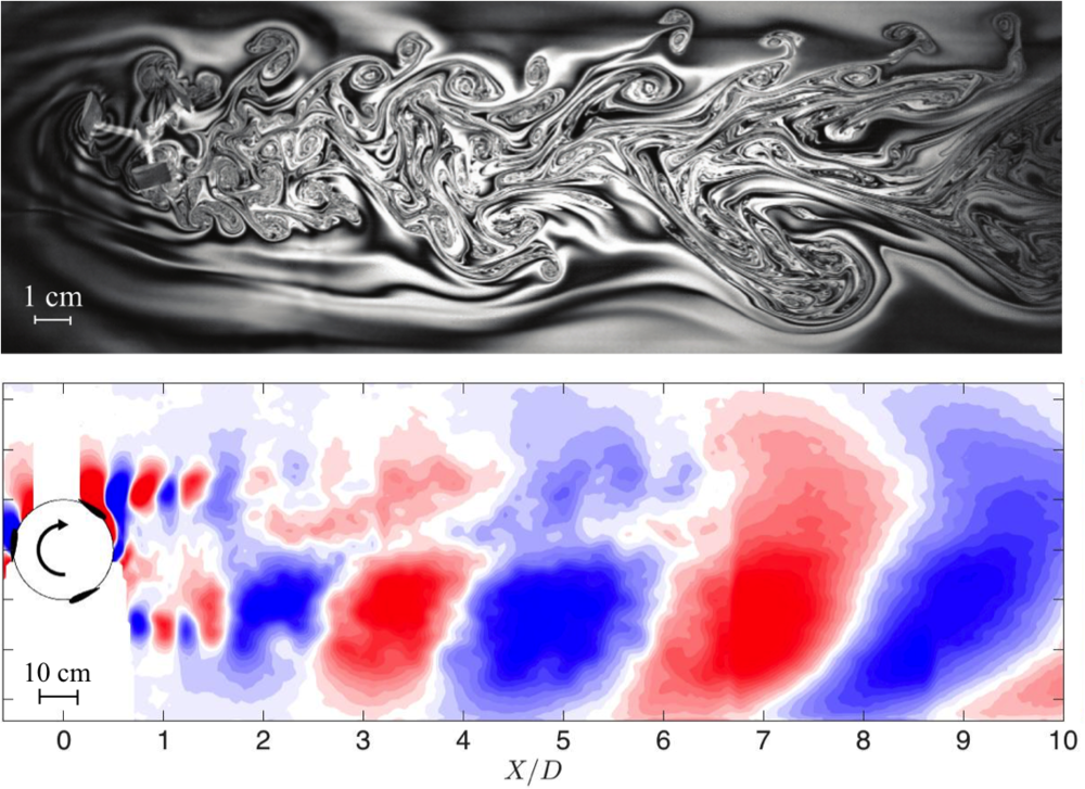 ABOVE  : Soap film visualization of a VAWT wake (ReD ≈ 9,000, TSR ≈ 1); D. B. Araya and J. O. Dabiri (2015)  Phys. Fluids.    BELOW : POD mode contours of velocity fluctuations in a VAWT wake (ReD  ≈ 80,000, TSR ≈ 1.4); D.B. Araya et al. (2017)  J. Fluid Mech.