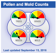 mold-counts