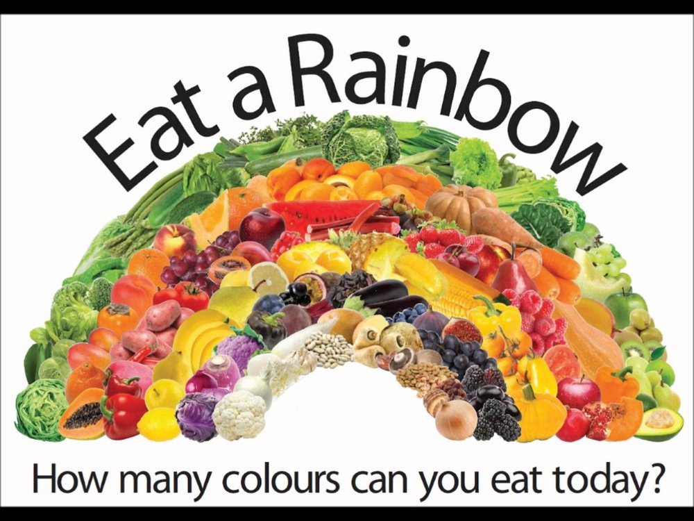 eat the rainbow.jpg