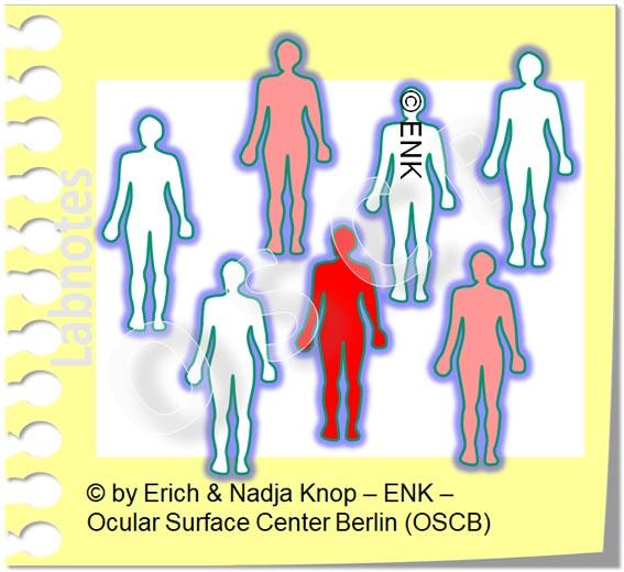 OSCB-Berlin.org_(c)ENK_Trockenes-Auge,-Dry-Eye-Disease,-Contact-Lens,-Kontaktlinse___HÄUFIGKEIT des Trockenen Auges, Frequency of Dry Eye Disease_20_.jpg