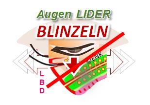 BildELEMENT AugenLIDER BLINZELN Trockenes Auge, Dry Eye .jpg