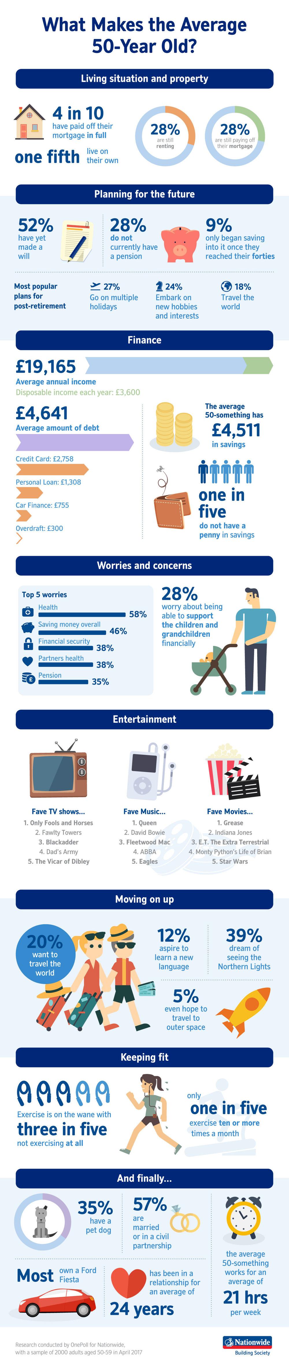50something_infograph