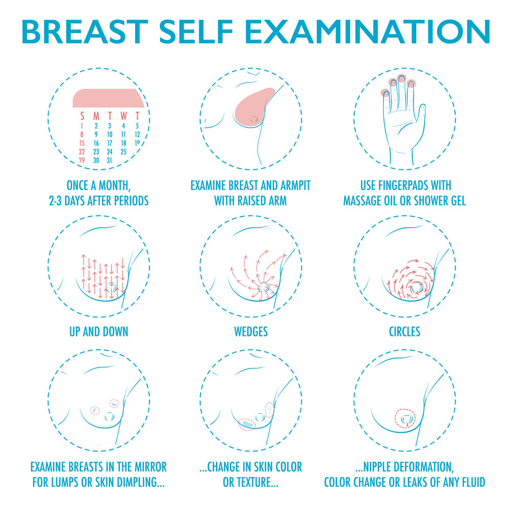 breast-cancer-self-check