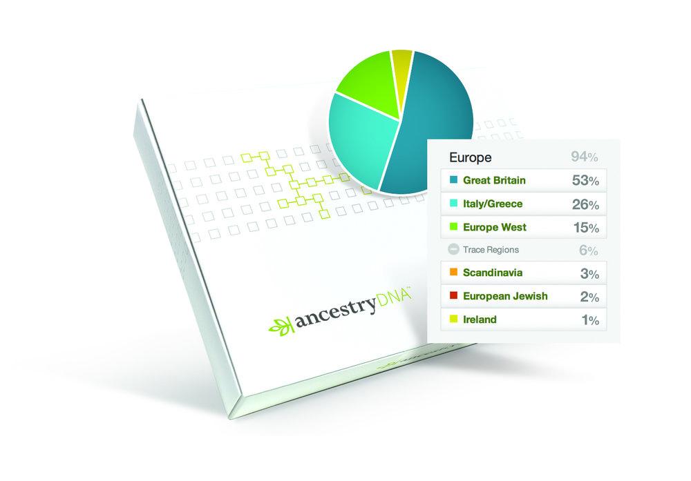 AncestryDNA results.jpg