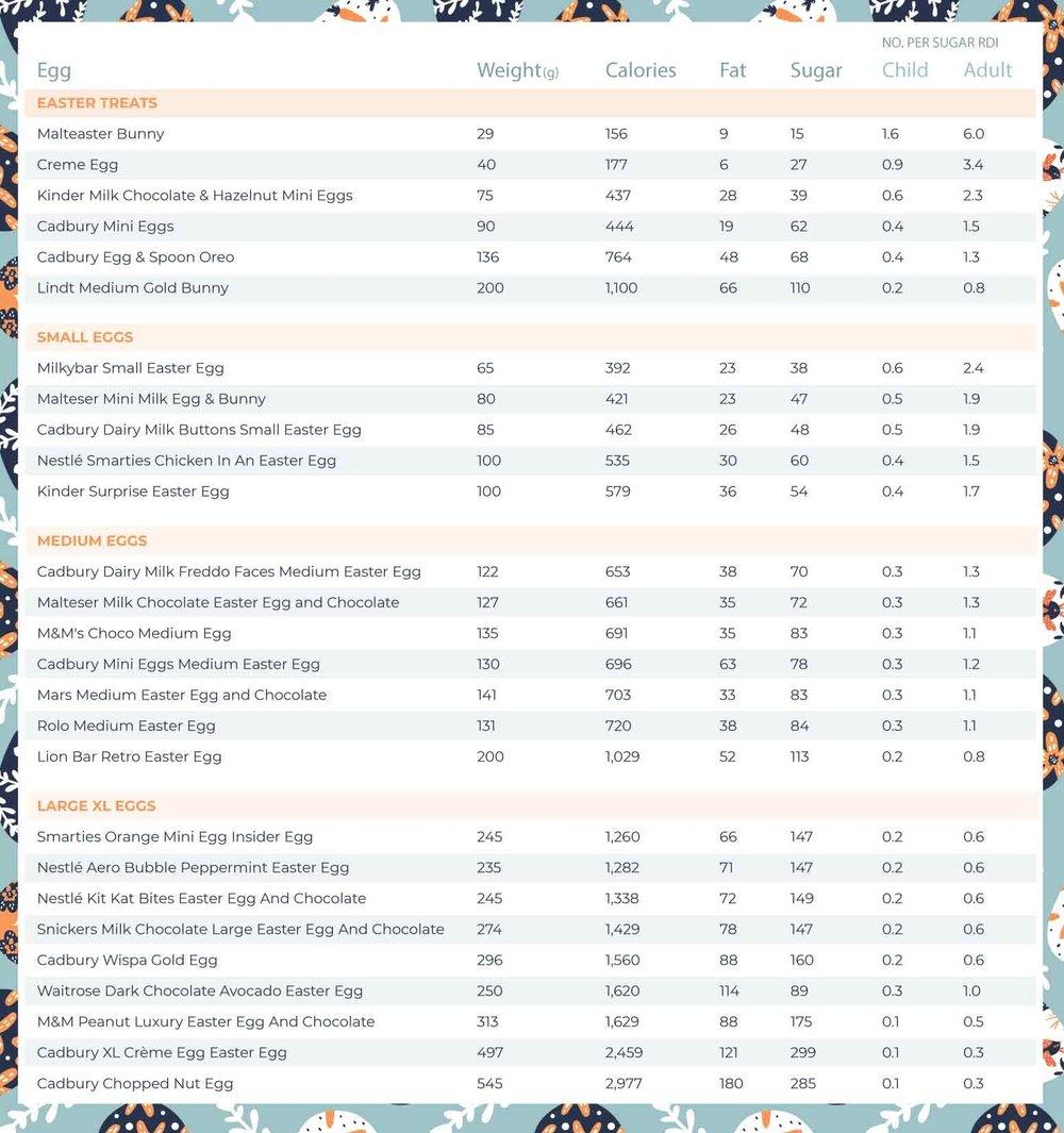 Easter's-worst-offenders-tables-v1.1.jpg