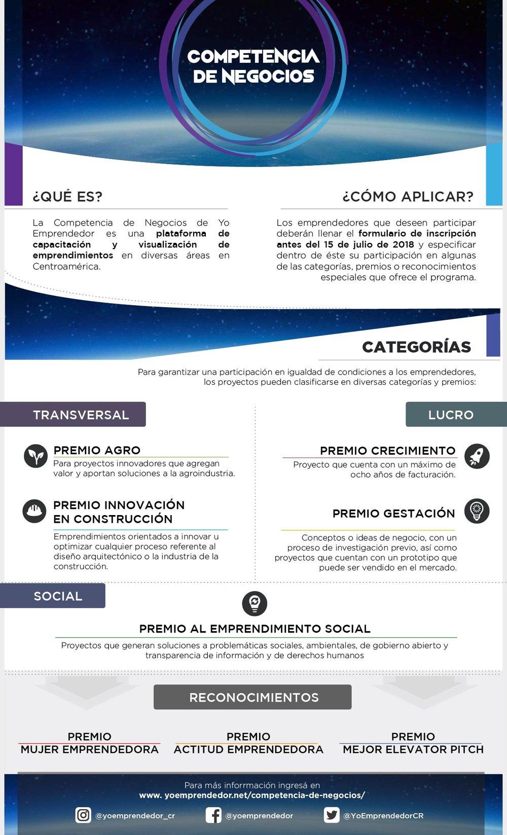Competencia de Negocios_Infografía.jpg