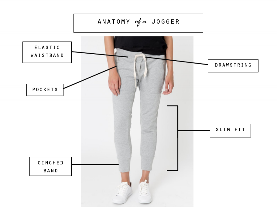 Just Run With It The Jogger Trend Simply Geo
