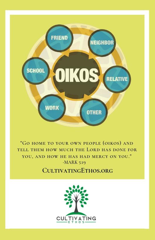 Oikos Card Side 1 - Oikos Graphic