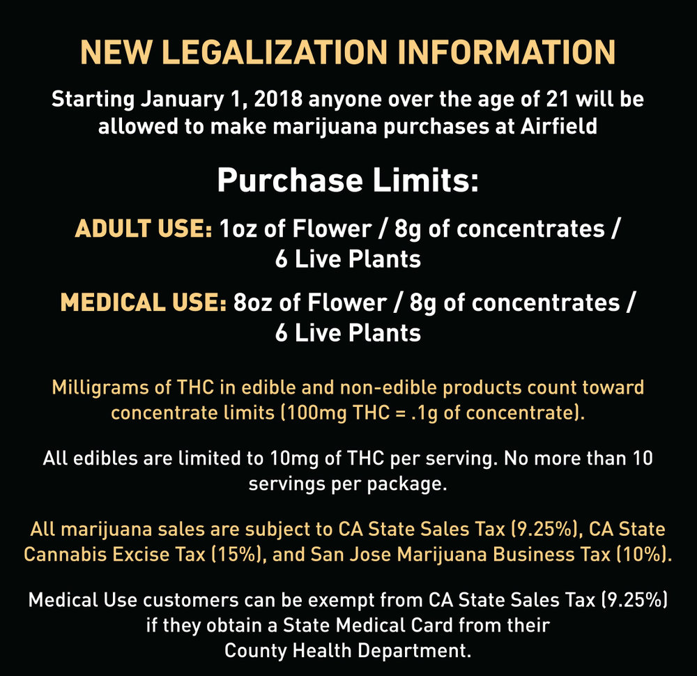 California Marijuana Legalization Purchasing Limits