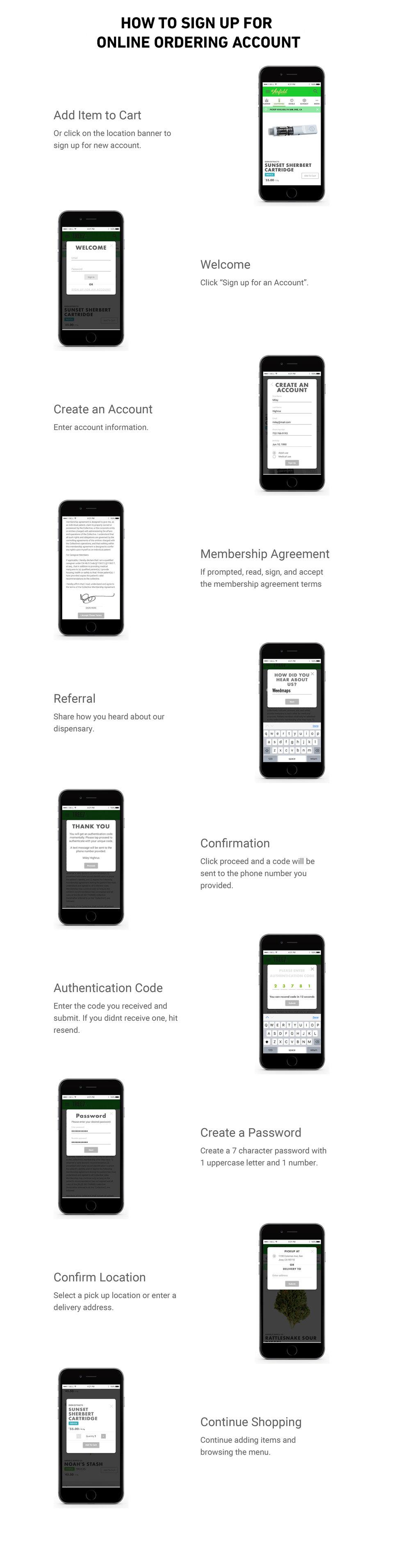 online ordering steps