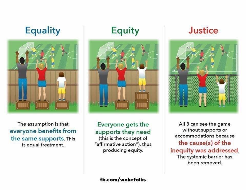 equality equity justice.jpg