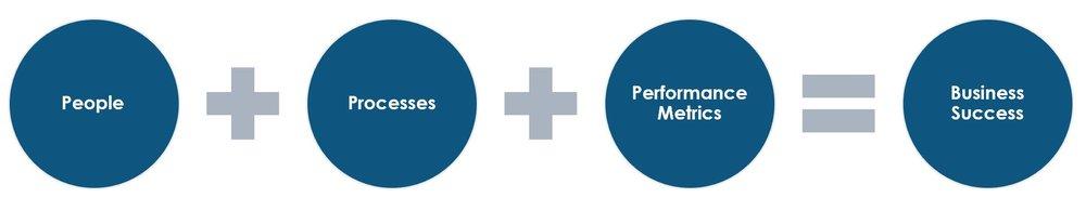 business success circles.JPG