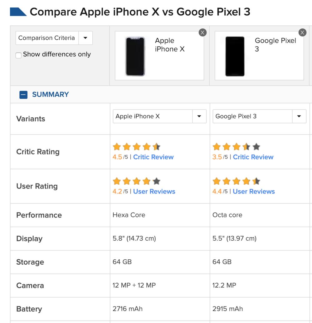 comparison-chart.png