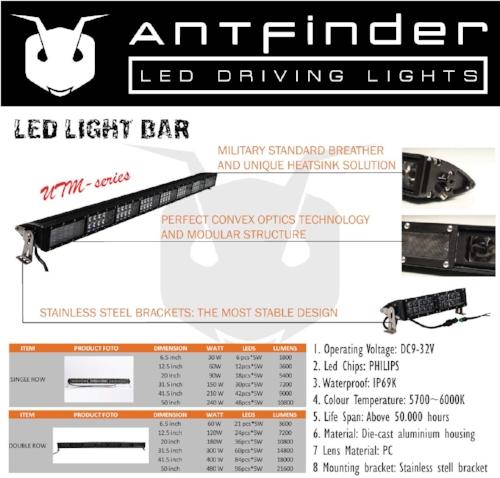 LED Light bar.jpg