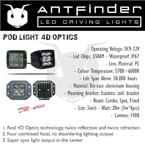 Podlight 3inch antfinder.jpg