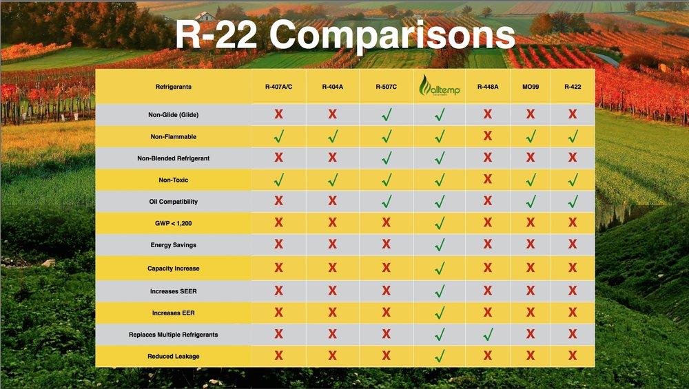 R-22 Comparison Chart.jpg