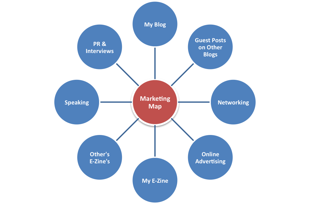 Small Business Marketing Map