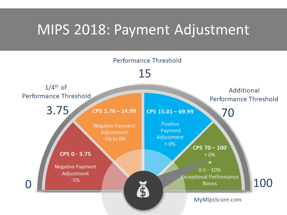 2018-Payment-Adjustment.png