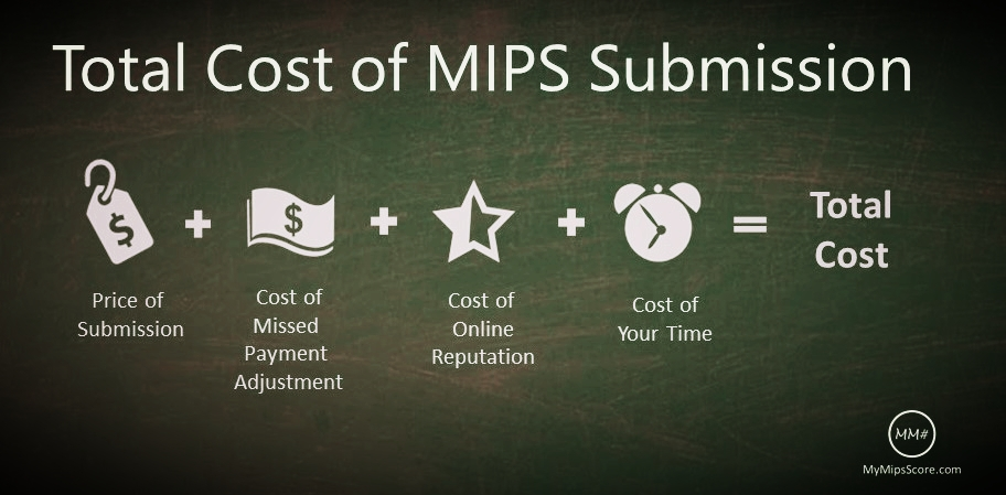 Total Cost of MIPS Submission = Price of Submission + Cost of Missed Payment Adjustment + Cost of Online Reputation + Cost of Time