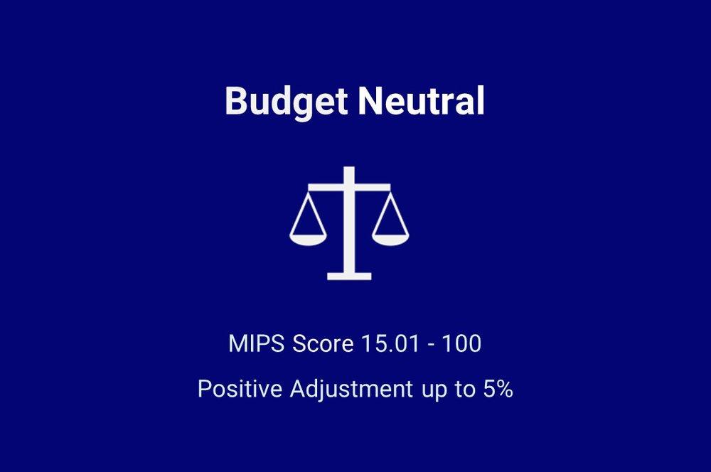 MIPS-Budget-Neutral-Payment.jpg