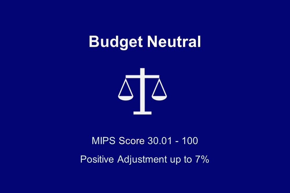 MIPS 2019 Budget-Neutral Positive Payment Adjustment will apply for MIPS Scores 30.01 to 100