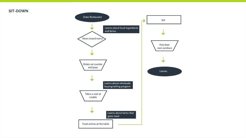 AdvUX_FinalPresentation-page-034.jpg