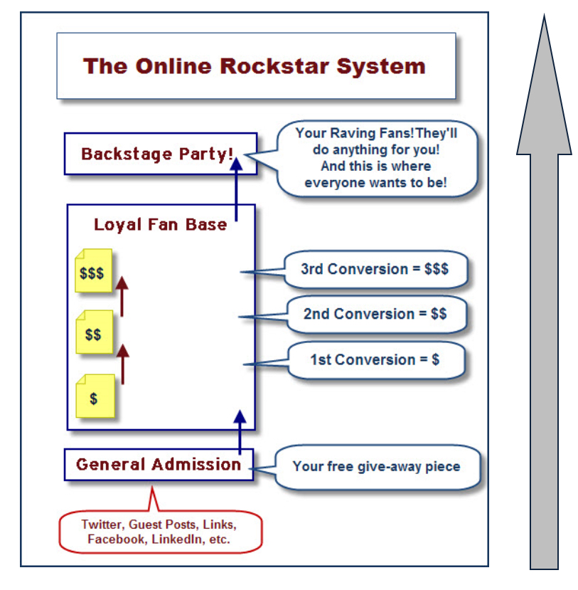 Here's the Rockstar MB System