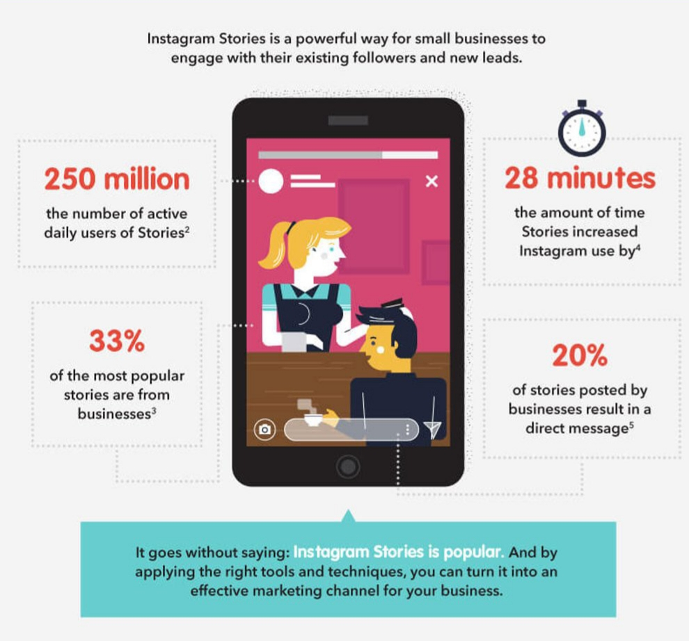 A Small Business Guide to Instagram Stories, An Infographic by  Entrepreneur.com