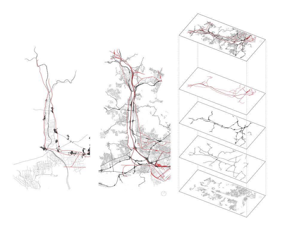 Sap Mm Flow Diagram