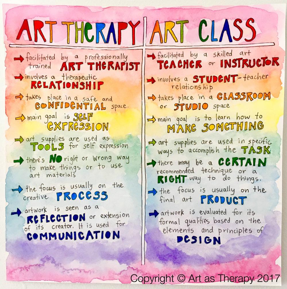 art class vs art therapy .jpg