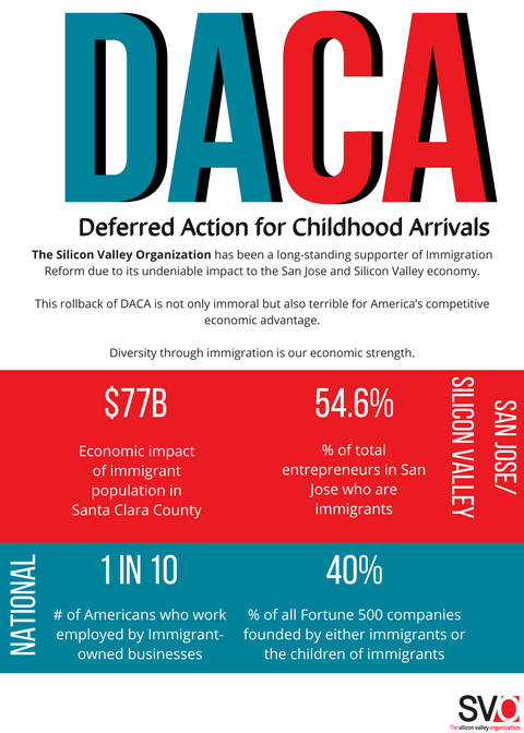DACA immigration image