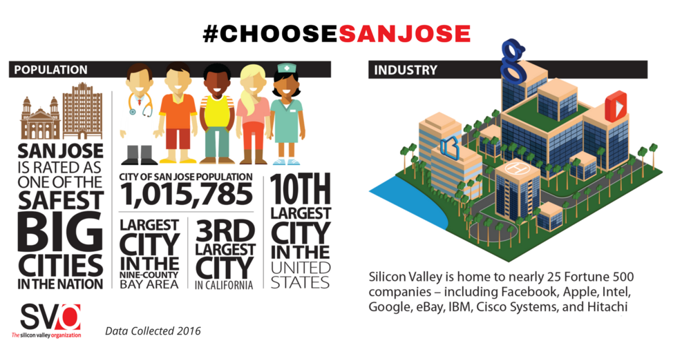 #CHOOSESANJOSE (7).png