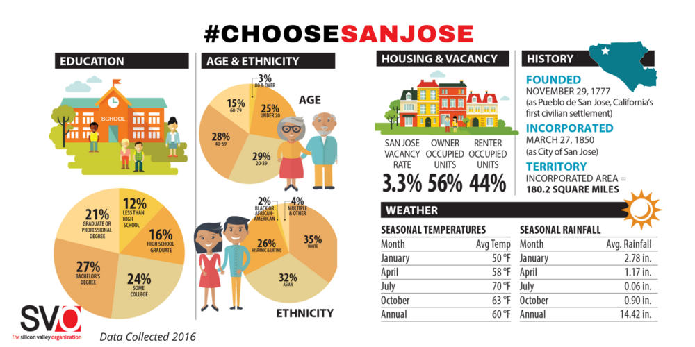 #CHOOSESANJOSE (8).png