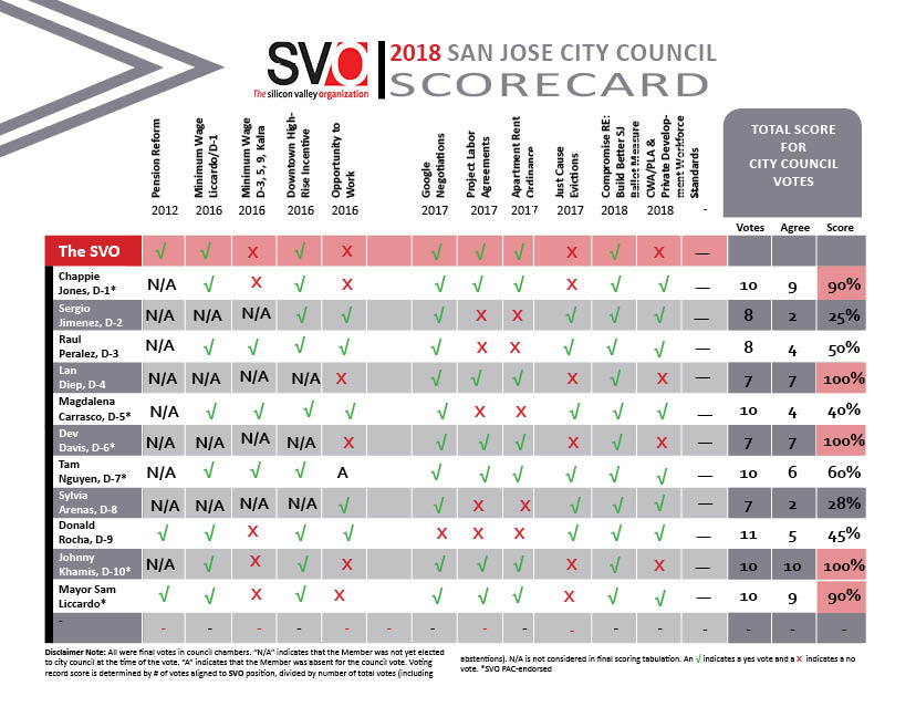 18_SJCC Scorecard.jpg