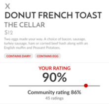 Percentage    Confusion about whether it indicated a rating or % of users that liked the dish