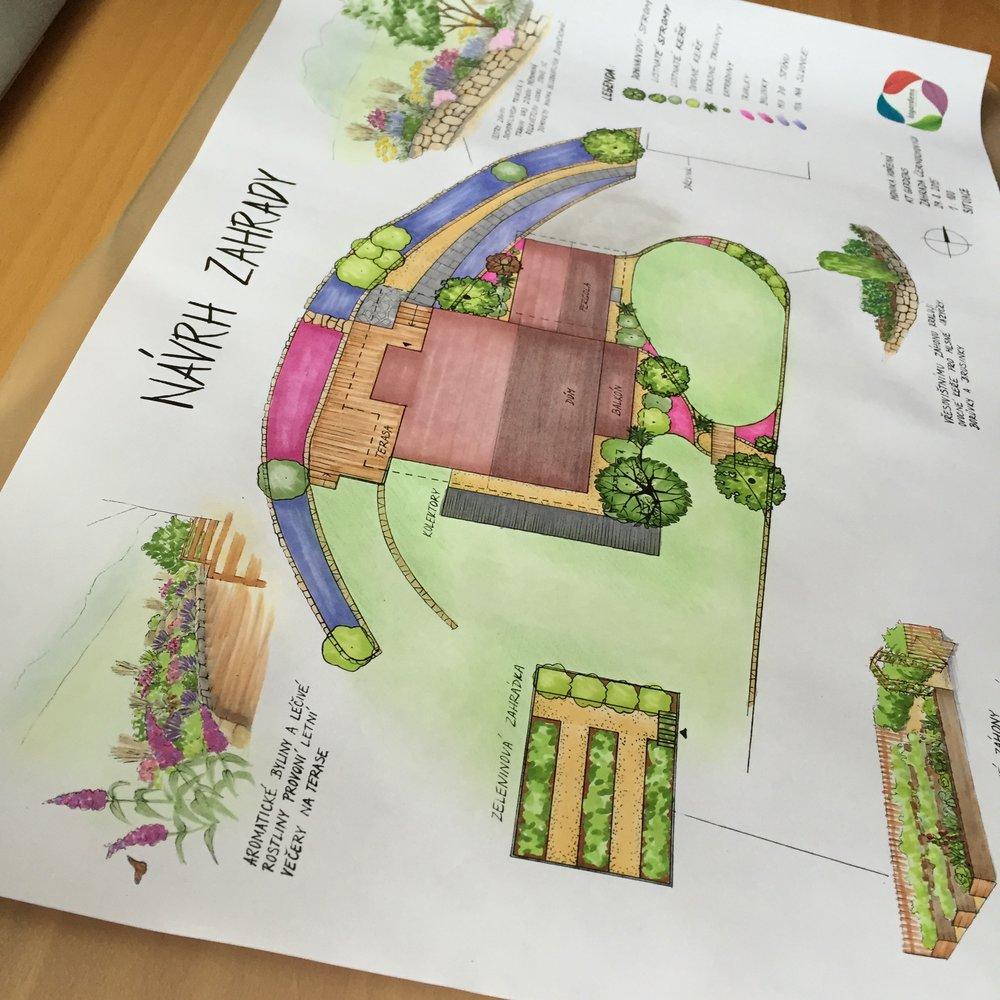 Návrh zahrady v Životicích u Nového Jičína, venkovská zahrada, zahrada ve svahu, KTgardens