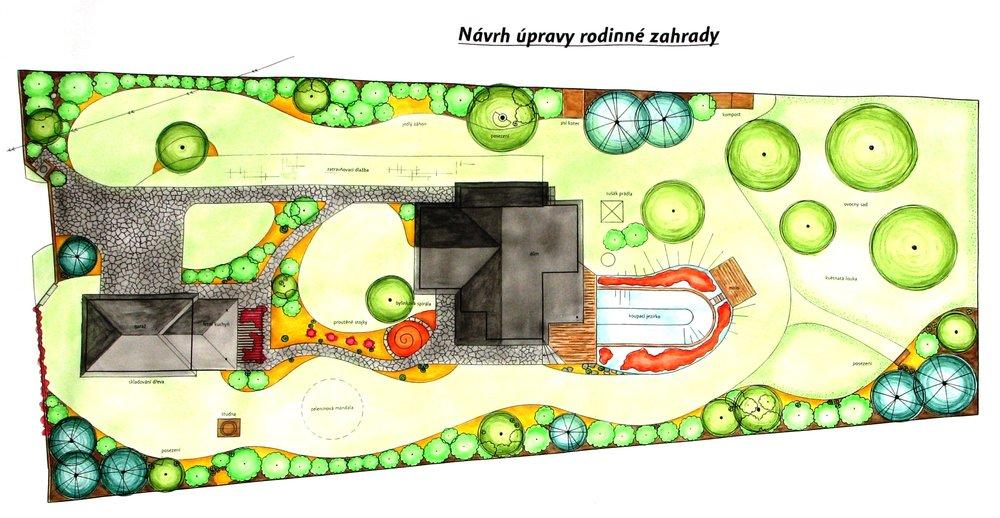 Návrh zahrady v Trojanovicích, venkovskázahrada, přírodní zahrada, KTgardens