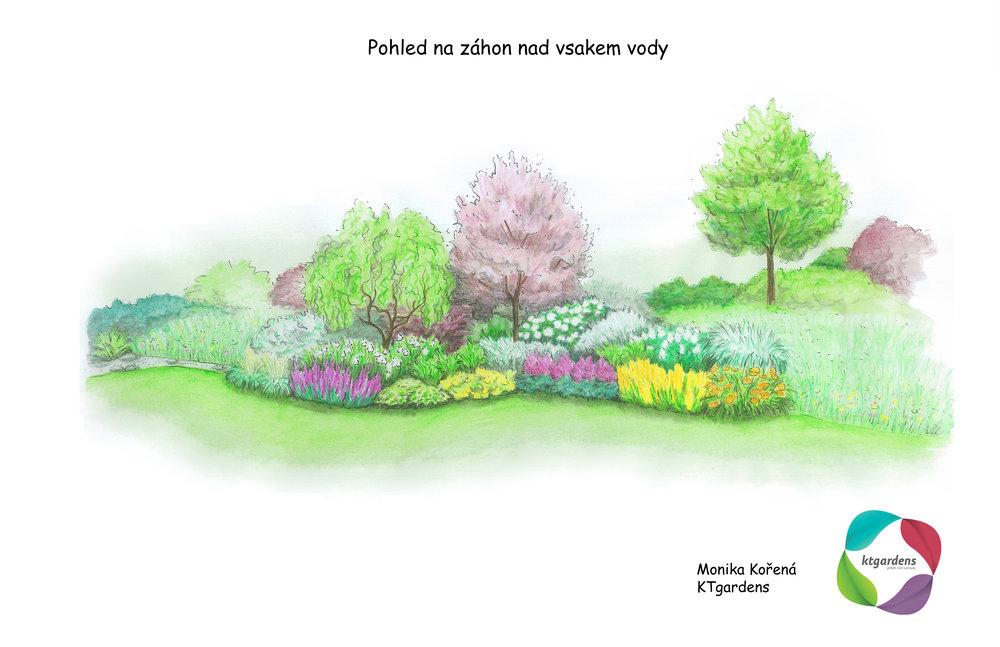 Návrh zahrady ve Skalici u Frýdku Místku, venkovskázahrada, zahrada ve svahu, KTgardens