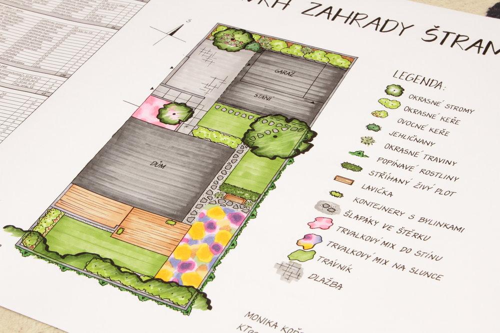 Návrh zahrady ve Štramberku, moderní zahrada, KTgardens