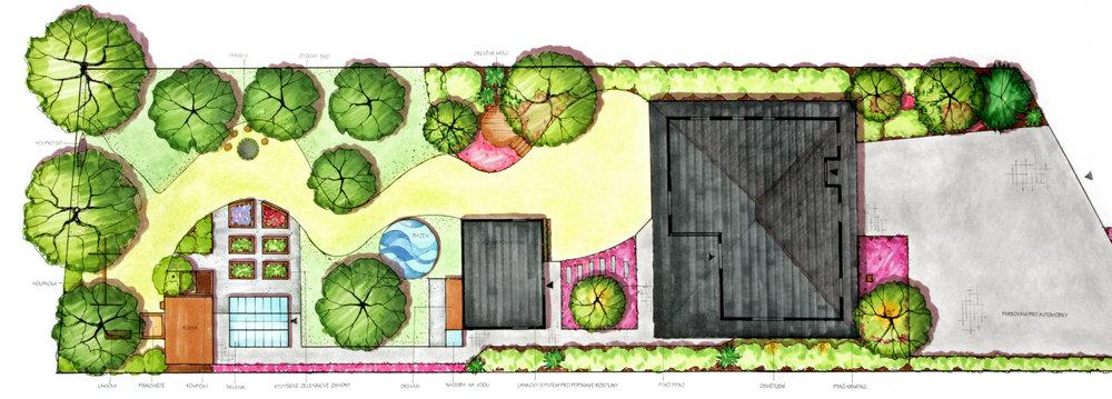 Návrh zahrady, Ktgardens