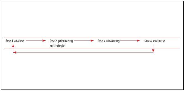 figuur 7.JPG